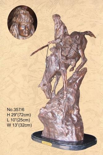 Bronze Remington Mountain Man Statue